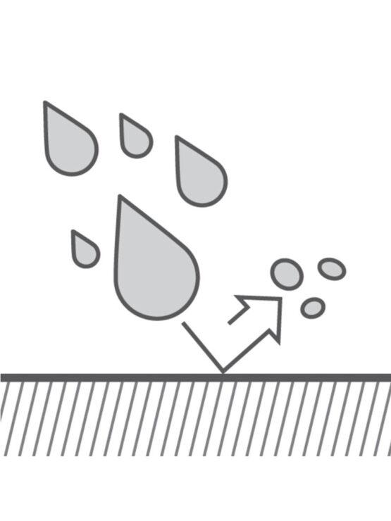 WATER-REPELENT